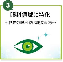 眼科領域に特化